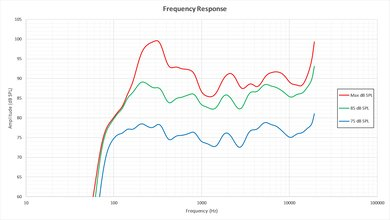 LG B6 Frequency Response Picture