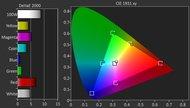 Vizio E Series 4k 2016 Pre Color Picture
