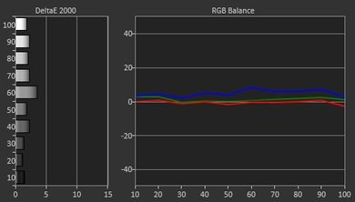LG EG9600 Pre Calibration Picture