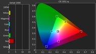 TCL FS3750 Pre Color Picture