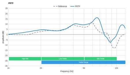 Plantronics Backbeat Pro Wireless 2014 PRTF