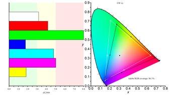 Gigabyte Aorus FI27Q Color Gamut ARGB Picture