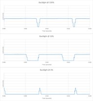Samsung MU8000 Backlight chart