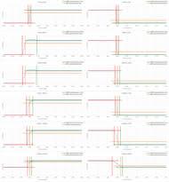 HP OMEN 27 Response Time Chart
