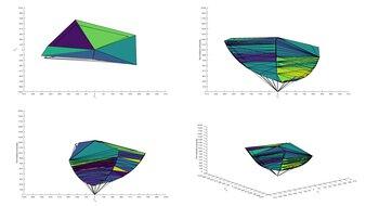 LG 27GP950-B Adobe RGB Color Volume ITP Picture