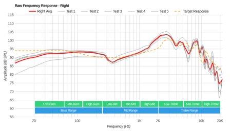 Audio-Technica ATH-MSR7NC Raw FR R