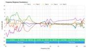 AfterShokz Aeropex Bone Conduction Consistency L