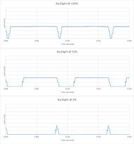Samsung MU9000 Backlight chart