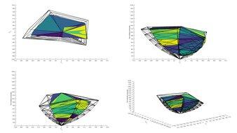 AOC CU34G2X 2020 Color Volume ITP Picture