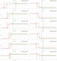 Toshiba Fire TV 2020 Response Time Chart