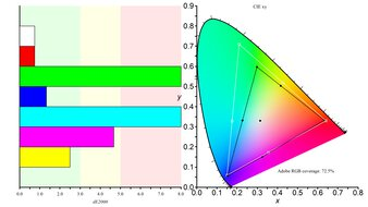 MSI Oculux NXG253R Color Gamut ARGB Picture
