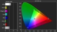 Samsung JU6400 Pre Color Picture