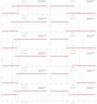 Sony X700D Response Time Chart