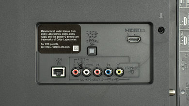 Sony X690E Rear Inputs Picture