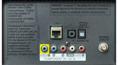 LG LN5700 Rear inputs