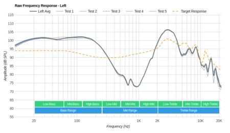 Bluedio T3 Plus Wireless Raw FR L