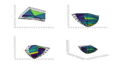 Vizio D Series 4k 2018 2020 Color Volume ITP Picture