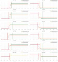 Vizio P Series Quantum 2020 Response Time Chart