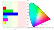 Samsung JG50 Color Gamut sRGB Picture
