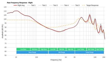 MEE audio M9B Wireless Raw FR R