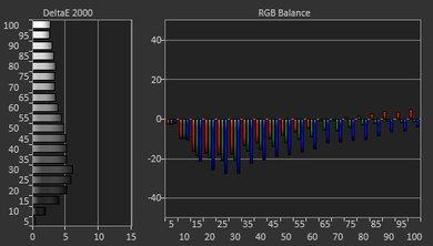 Samsung Q9F Pre Calibration Picture