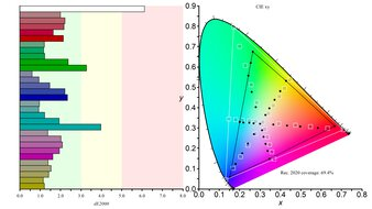 LG 27GN950-B Color Gamut Rec.2020 Picture