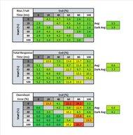 MSI Optix G272 Response Time Table