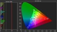 Sony X720E Post Color Picture