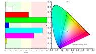 MSI Optix MAG271CQR Color Gamut ARGB Picture