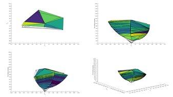 Dell S3221QS Adobe RGB Color Volume ITP Picture