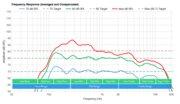 LG NANO80 2020 Frequency Response
