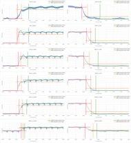 Samsung Q9F/Q9 QLED 2017 Response Time Chart