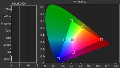 Samsung KS8000 Post Color Picture