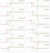 Vizio E Series 2018 Response Time Chart