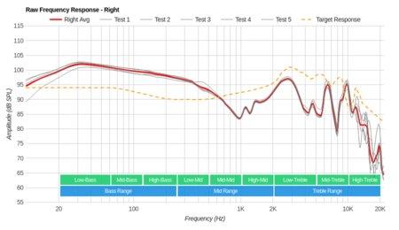 Bluedio T2S/Turbine T2S Wireless Raw FR R
