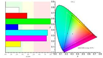 MSI Optix MAG273R Color Gamut ARGB Picture