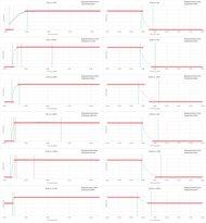 Sharp UH30U Response Time Chart
