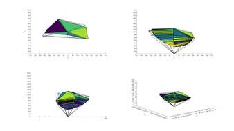HP Pavilion 22CWA Adobe RGB Color Volume ITP Picture