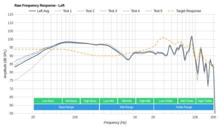 LucidSound LS31 Wireless Raw FR L