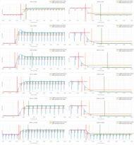 LG NANO85 Response Time Chart