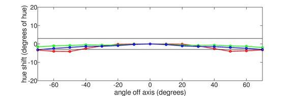 MSI Optix G27C5 Vertical Hue Graph