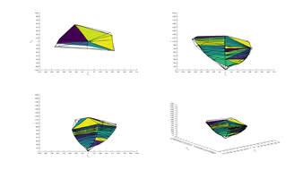 Samsung CF398 Adobe RGB Color Volume ITP Picture