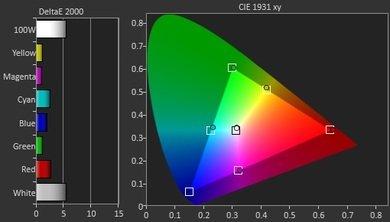 LG UF8500 Pre Color Picture
