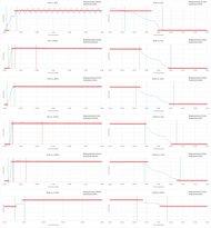 Vizio M Series 2015 Response Time Chart