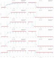 Samsung KS8000 Response Time Chart