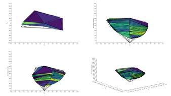 Dell S2721D Adobe RGB Color Volume ITP Picture
