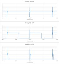 LG NANO75 2021 Backlight chart
