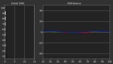 LG EC9300 Post Calibration Picture