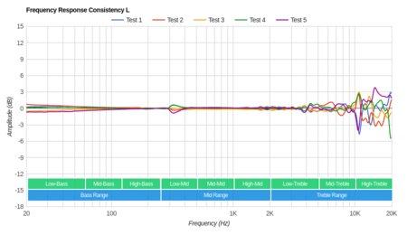 Grado SR80e/SR80 Consistency L