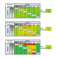 Acer Nitro VG271 Pbmiipx Response Time Table